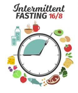 Intermittent Fasting - Eating plan